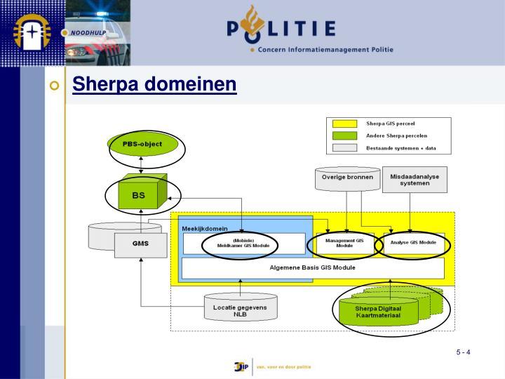 Sherpa domeinen