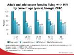 adult and adolescent females living with hiv by current age years georgia 2012