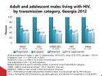 adult and adolescent males living with hiv by transmission category georgia 2012