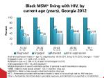 black msm living with hiv by current age years georgia 2012