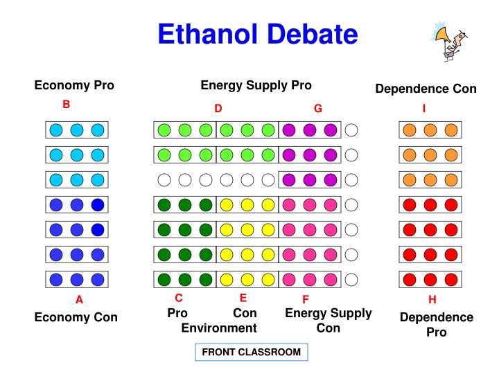 Ethanol Debate
