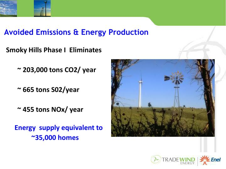 Avoided Emissions & Energy Production