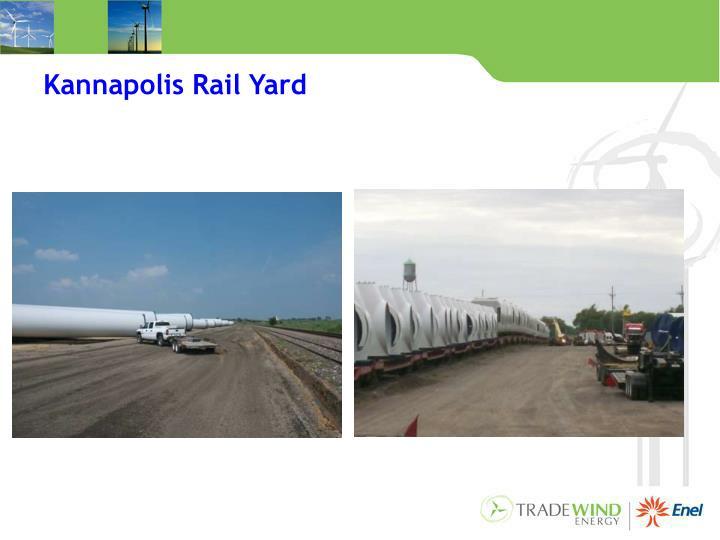 Kannapolis Rail Yard
