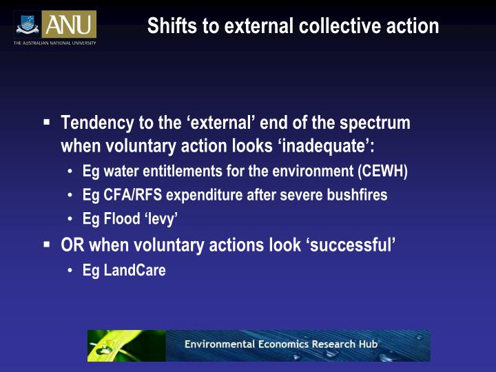 Shifts to external collective action