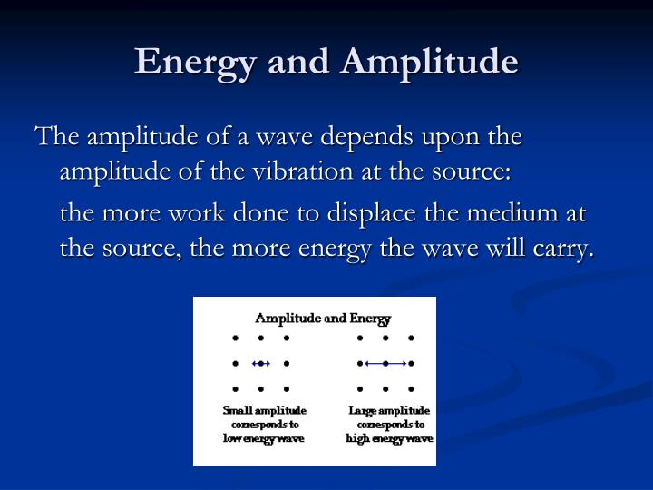 Energy and Amplitude