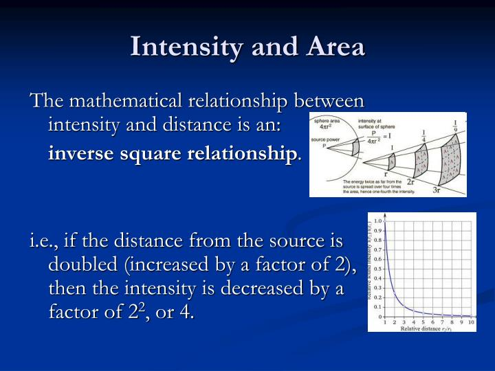 Intensity and Area