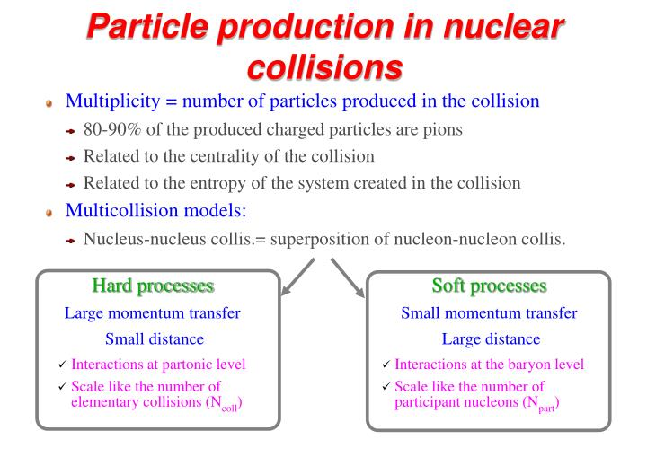Particle production in nuclear collisions