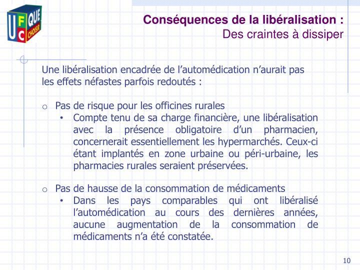 Conséquences de la libéralisation :