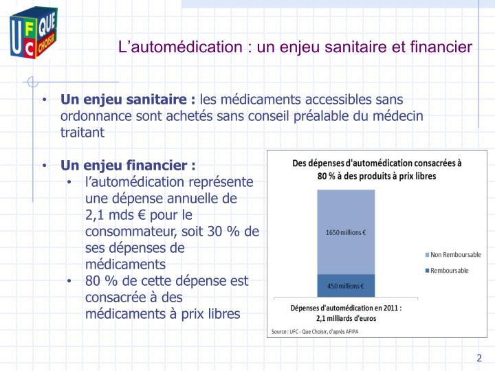 L'automédication : un enjeu sanitaire et financier