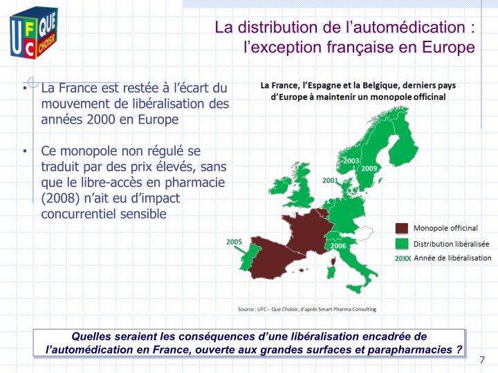 La distribution de l'automédication :