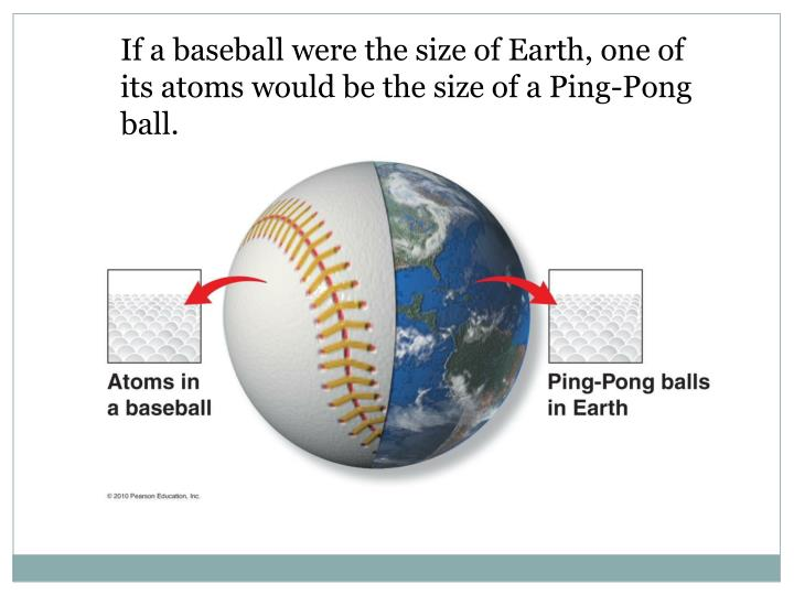 If a baseball were the size of Earth, one of its atoms would be the size of a Ping-Pong ball.