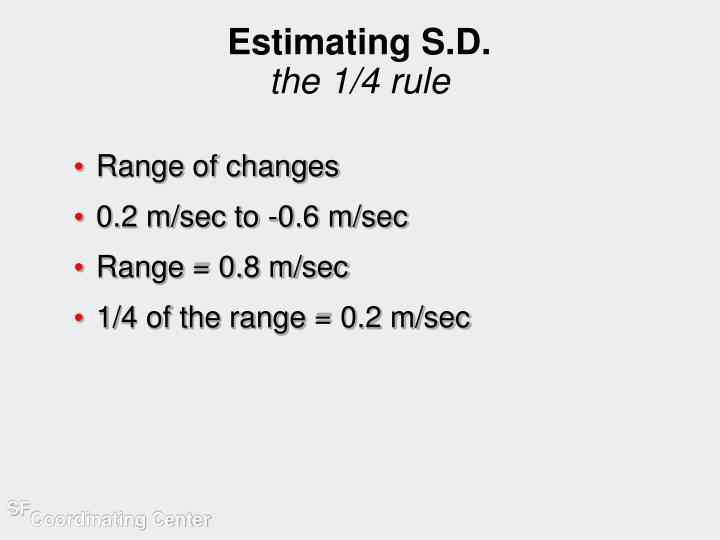Estimating S.D.