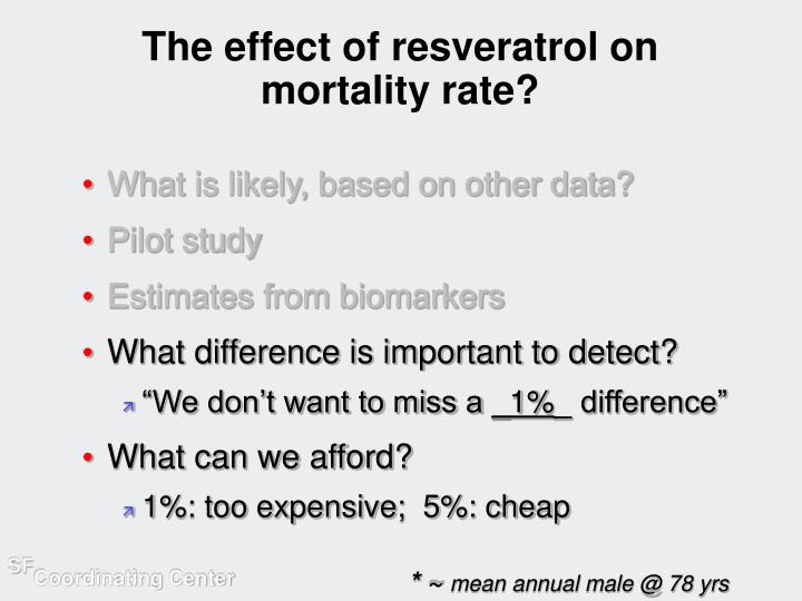 The effect of resveratrol on mortality rate?