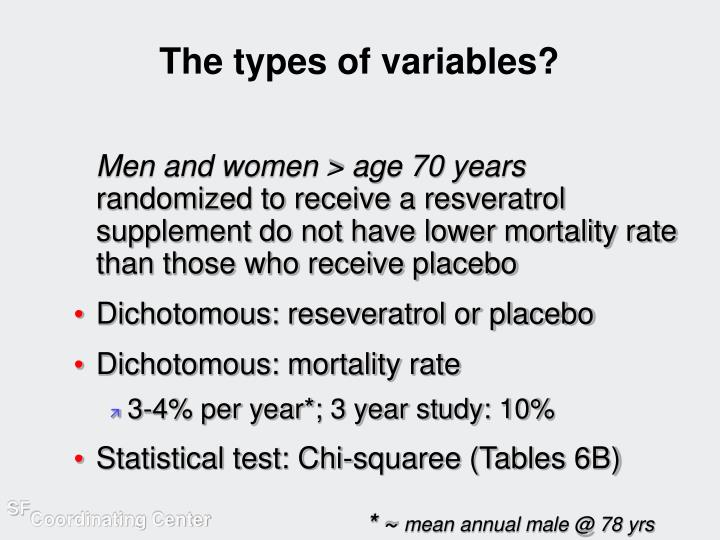 The types of variables?