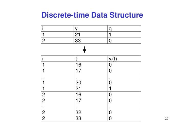 Discrete-time Data Structure