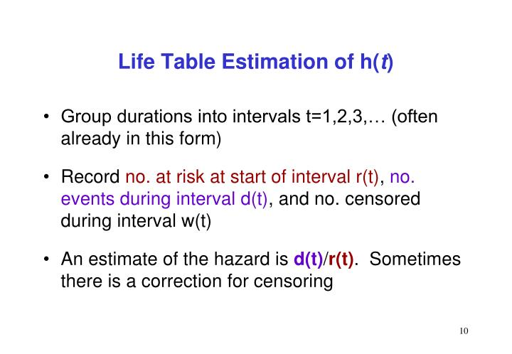 Life Table Estimation of h(