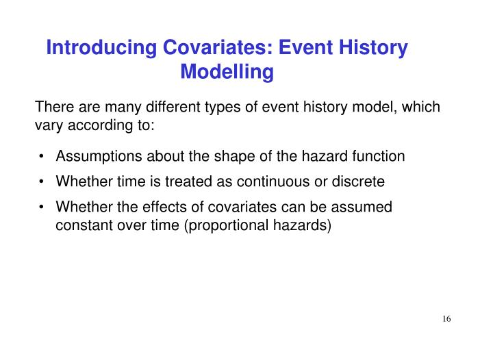 Introducing Covariates: Event History Modelling