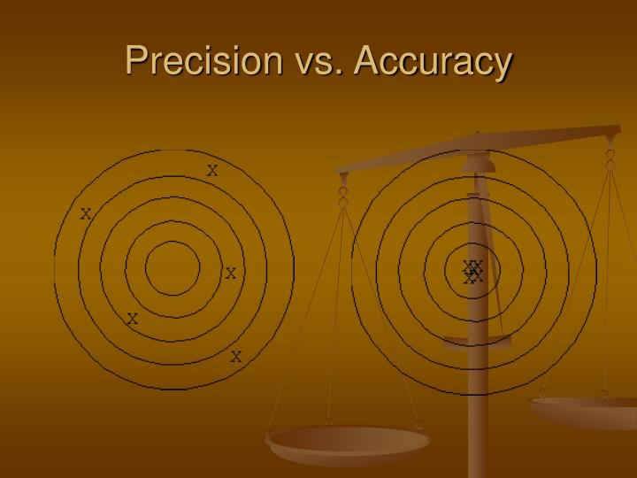 Precision vs. Accuracy