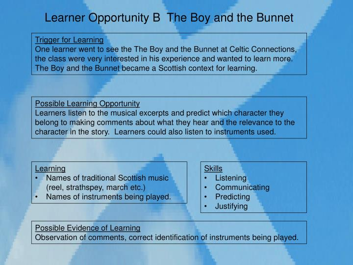 Learner Opportunity B  The Boy and the Bunnet