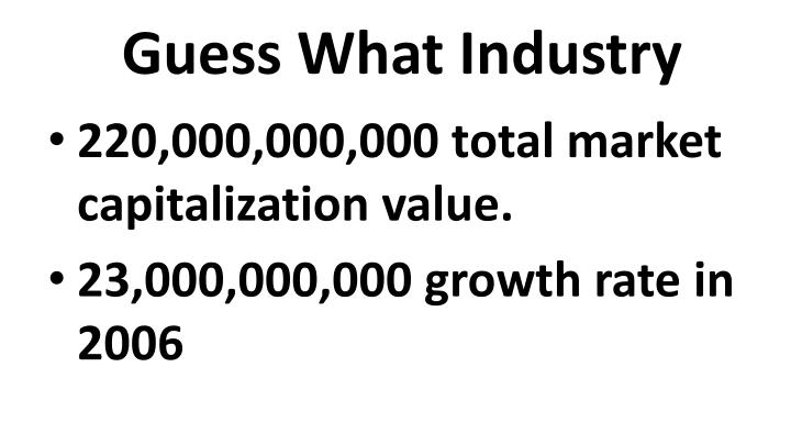 Guess what industry