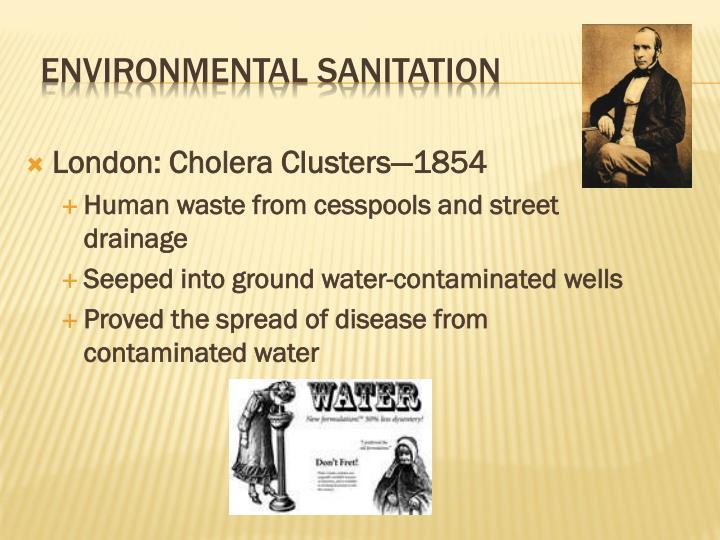 London: Cholera Clusters—1854