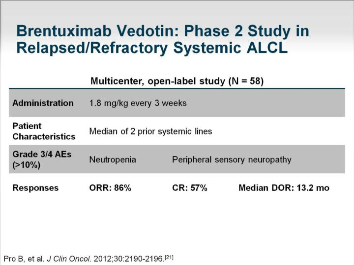 Brentuximab Vedotin: Phase 2 Study in Relapsed/Refractory Systemic ALCL