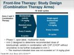 front line therapy study design combination therapy arms