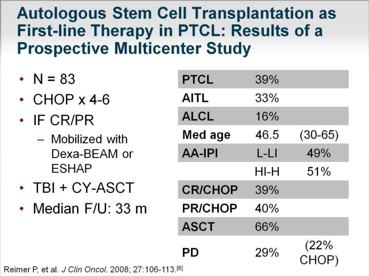 Autologous Stem Cell Transplantation as First-line Therapy in PTCL: Results of a Prospective Multicenter Study