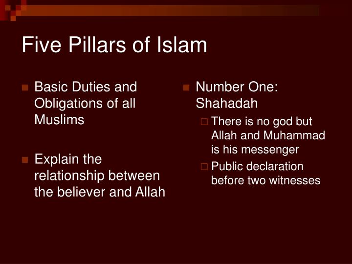 Basic Duties and Obligations of all Muslims