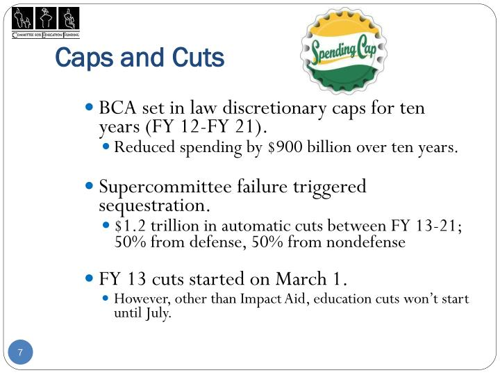 Caps and Cuts