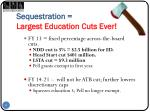 sequestration largest education cuts ever