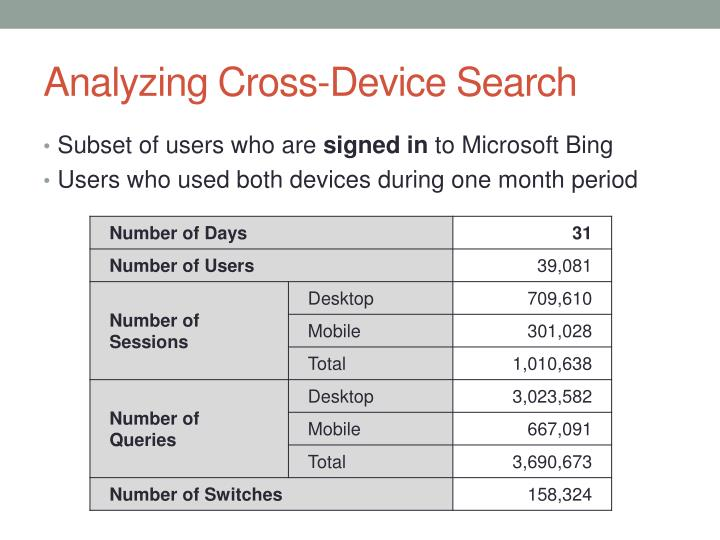 Analyzing Cross-Device Search