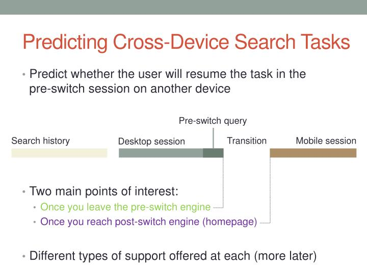 Predicting Cross-Device Search Tasks