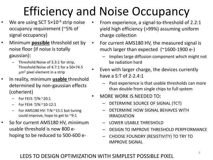 Efficiency and noise occupancy