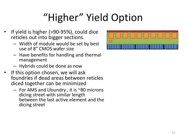 """Higher"" Yield Option"