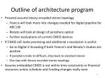 outline of architecture program