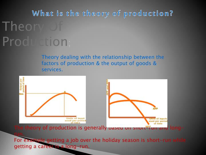 What is the theory of production?