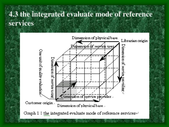 4.3 the integrated evaluate mode of reference services