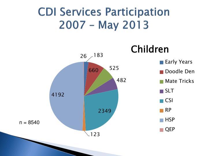 CDI Services Participation
