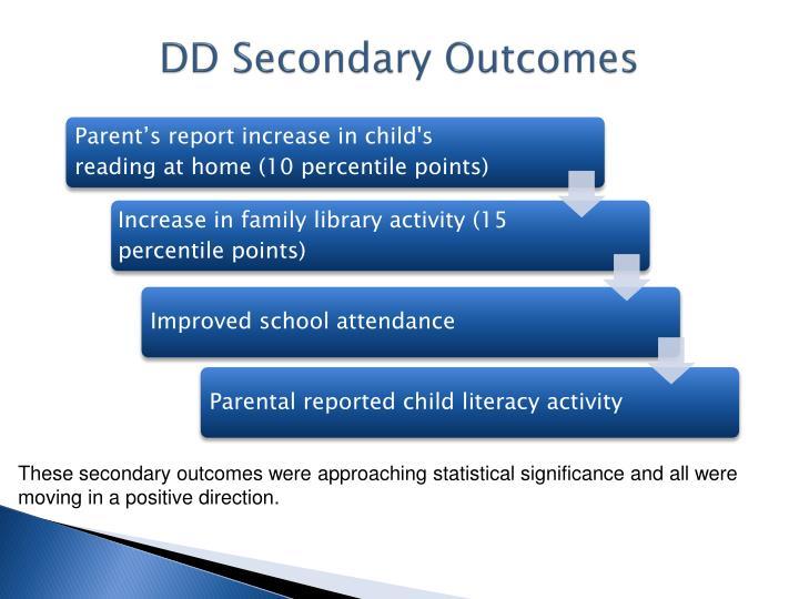 DD Secondary Outcomes