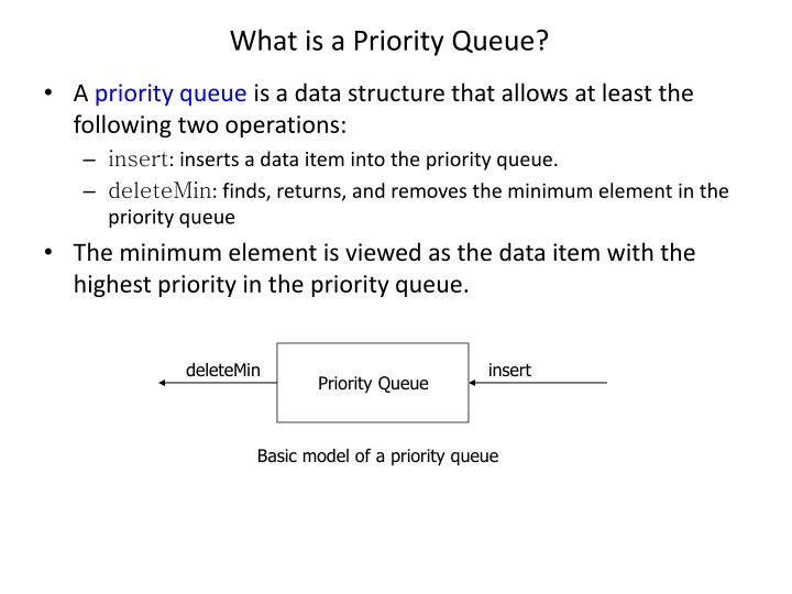 What is a Priority Queue?