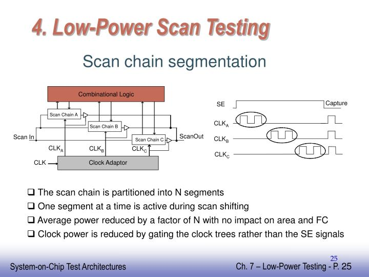 4. Low-Power Scan Testing