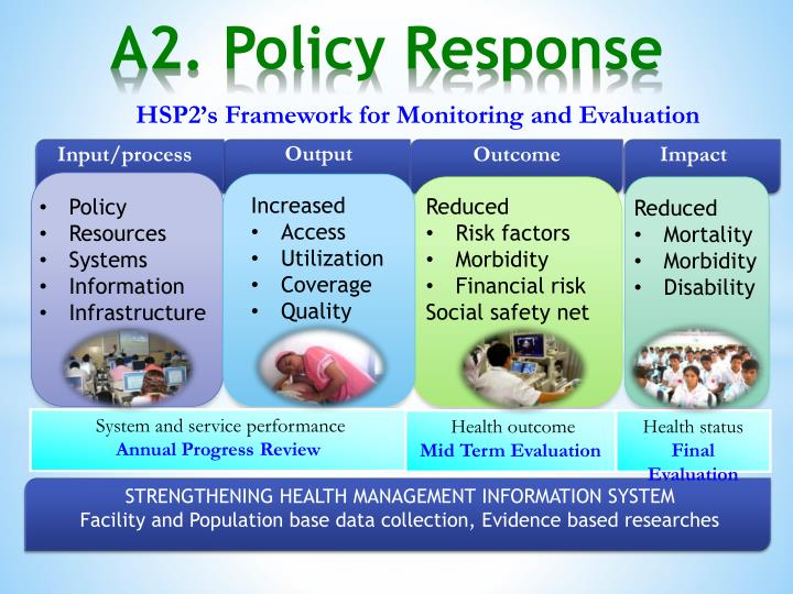 HSP2's Framework