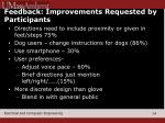 feedback improvements requested by participants