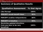 summary of qualitative results
