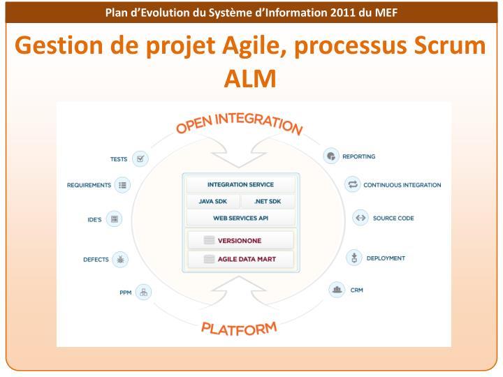 Gestion de projet Agile, processus