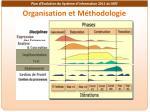 organisation et m thodologie