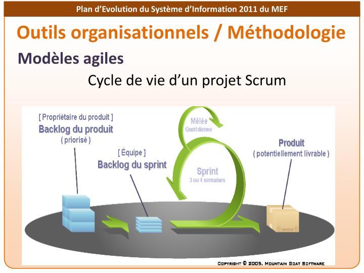 Cycle de vie d'un projet Scrum