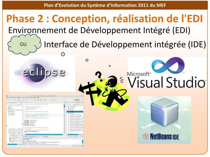 Phase 2 : Conception, réalisation de l'EDI