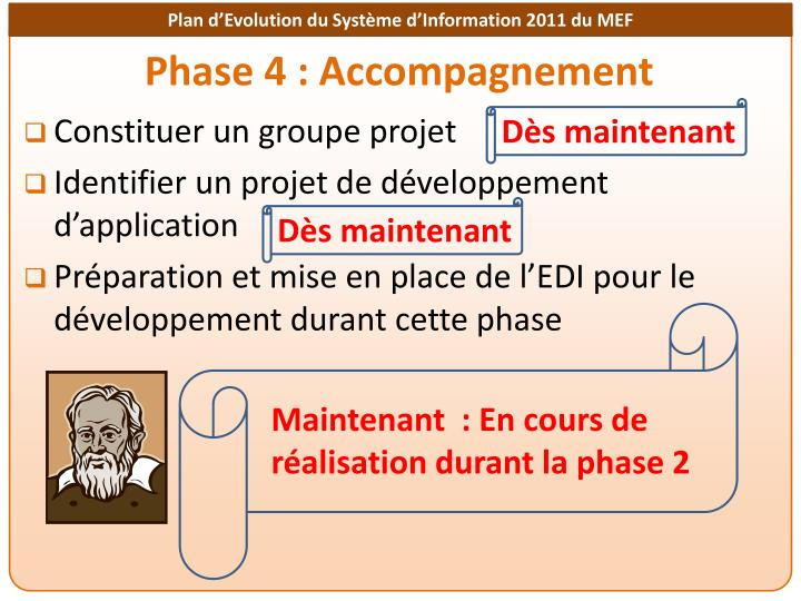 Phase 4 : Accompagnement